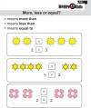 Kindergarten Maths More, Less Or Equal