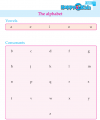 Kindergarten English Vowels And Consonants