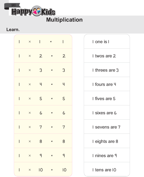 Kindergarten Maths Multiplication