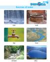 Kindergarten Science Sources Of Water